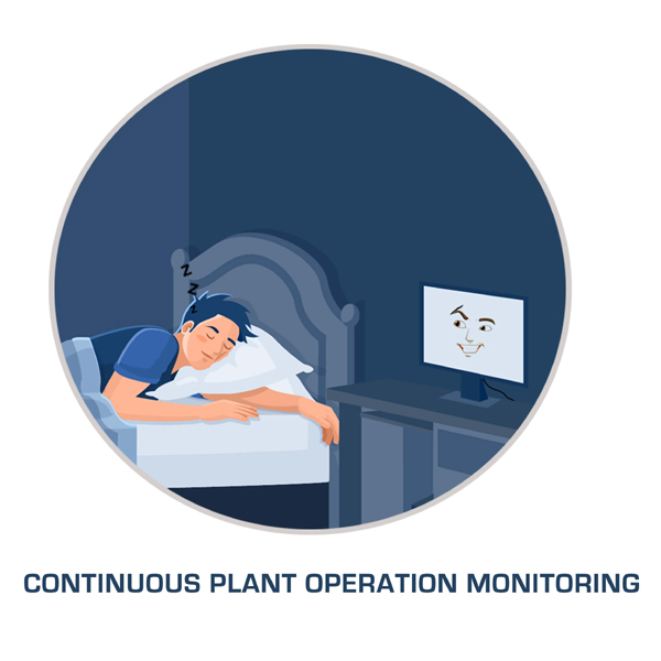 Rest in peace with EcoTec remote monitor for your SBR plant